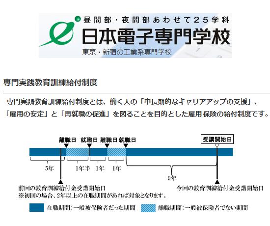 日本電子専門学校の事例